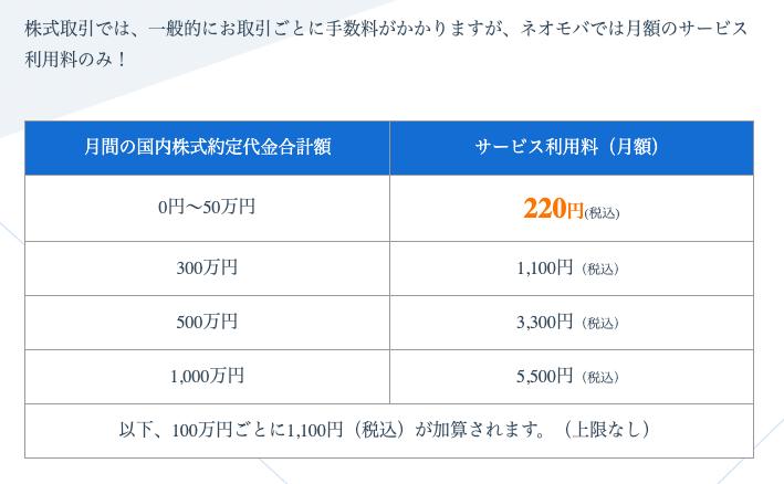 ネオモバの月間料金は220円